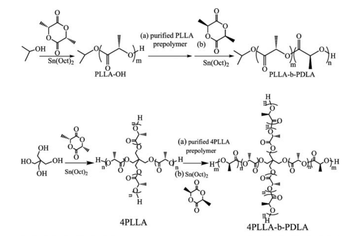 Linear and Four-Armed Poly(L-lactide)-block-poly(D-lactide) Copolymers and Their Stereocomplexation with Poly(lactide)s